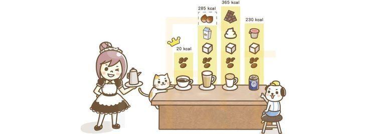 kcal_coffe