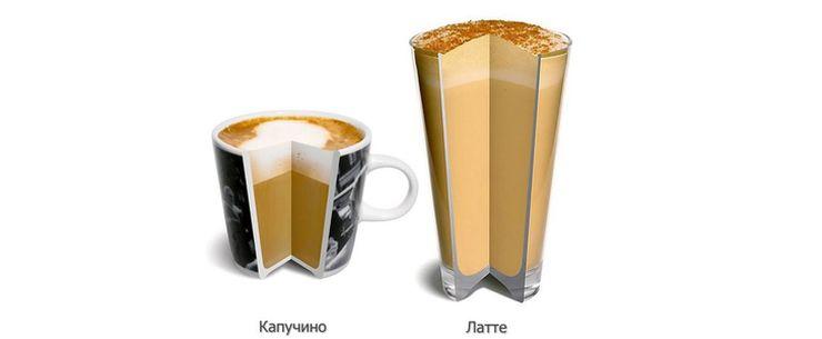 otlichie latte ot kapuchino