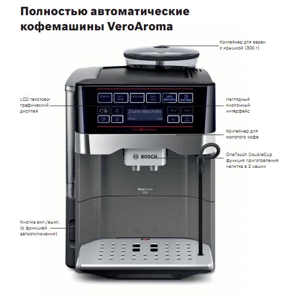 кофемашина автоматическая bosch tes 60523 rw 1