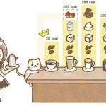 Калорийность кофе со сливками